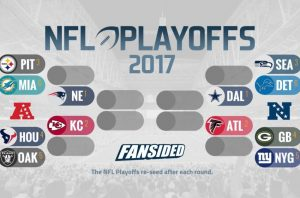 rp_2017_NFLPlayoffBracket_Full-GBwins-850×560.jpg (Look for Wild Times in The NFC Wildcard Playoffs!)